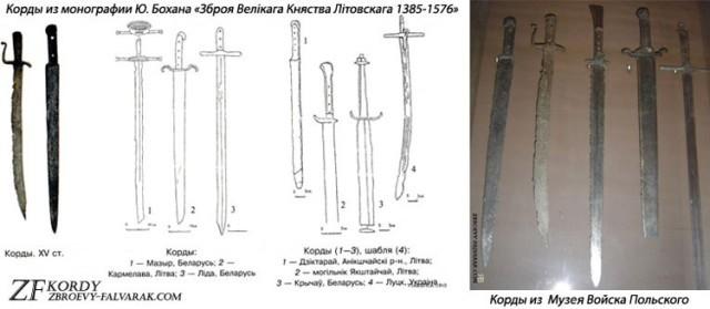 Корды и тесаки в Великом Княжестве Литовском и соседних странах