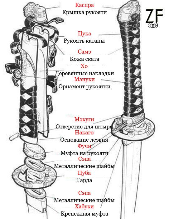 Как и чем обмотать рукоять меча