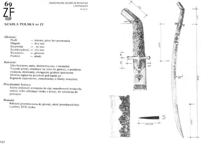 Польско-венгерская сабля, тип 4 (Заблоцкий)