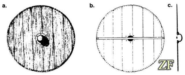 Устройства и внешний вид щита эпохи викингов, древнерусского щита
