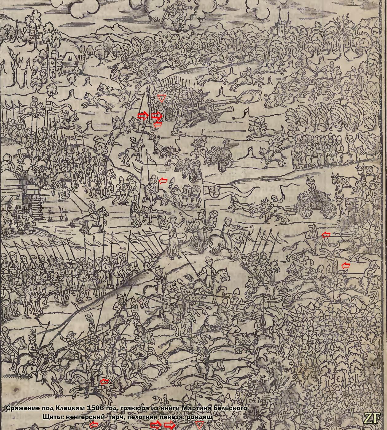 Битва под Клецкам, 1506 год, изображение из работы Мартина Бельского, в редакции 1564 года, с указанием видов щитов