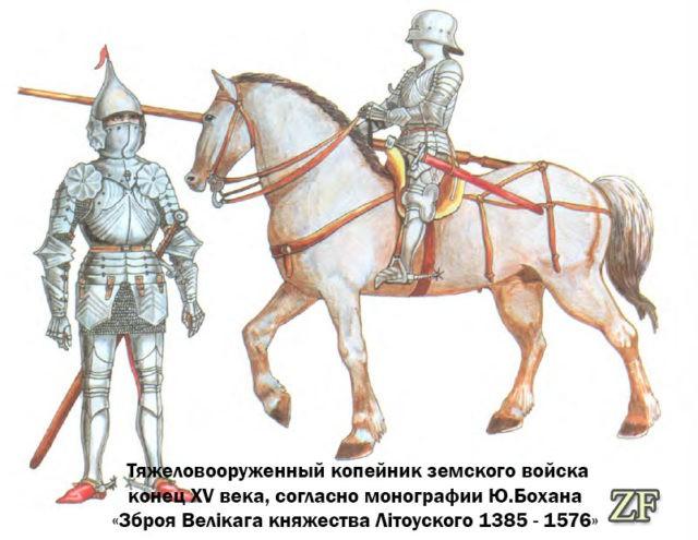 Вооружение земского войска (посполитого рушения):