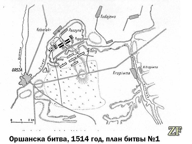 Предполагаемый вариант (вариант 1) расположения войск ВКЛ во время Оршанской битвы 1514 года