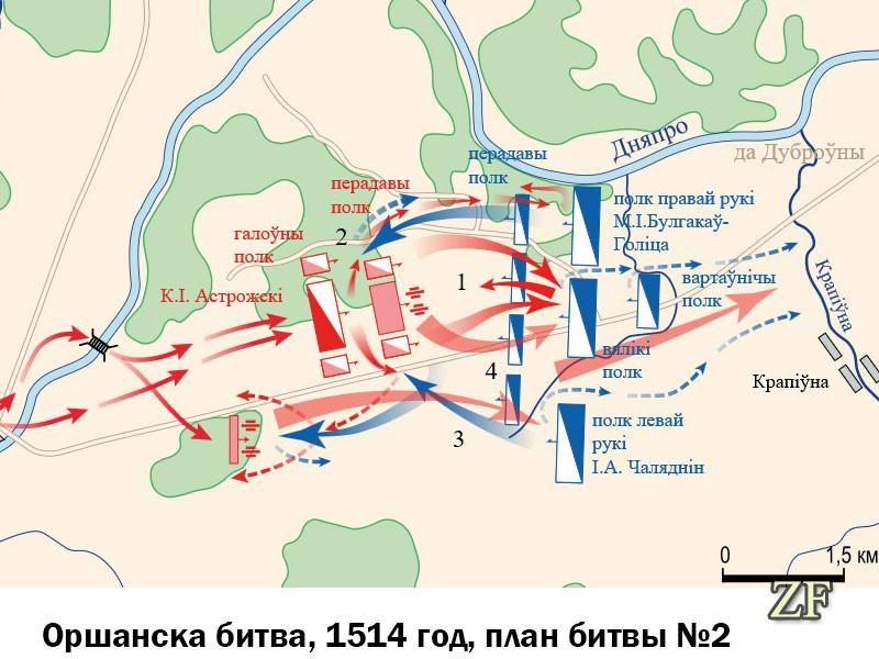 Предполагаемый вариант (вариант 2) расположения войск ВКЛ во время Оршанской битвы 1514 года