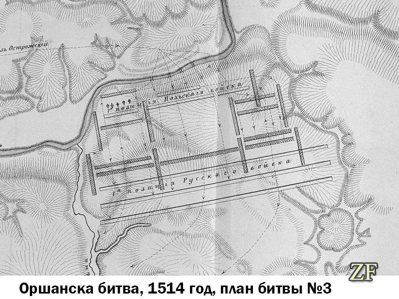 Предполагаемый вариант (вариант 3) расположения войск ВКЛ во время Оршанской битвы 1514 года