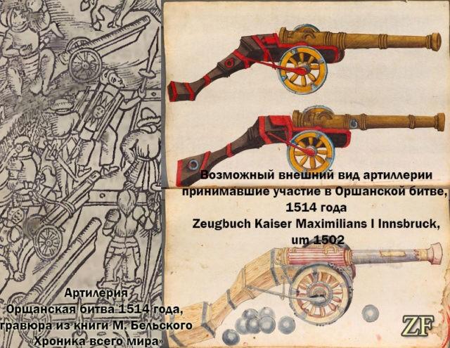 Артиллерия ВКЛ во время Оршанской битвы 1514 года