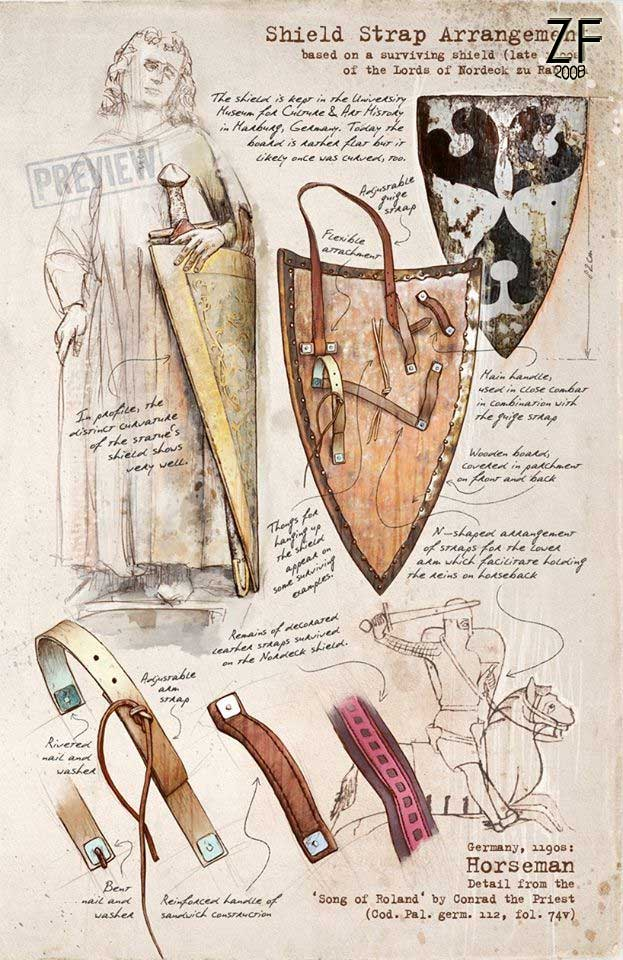 Вариант реконструкции ременной системы рыцарского щита